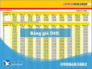 Bảng giá DHL, Cước phí DHL